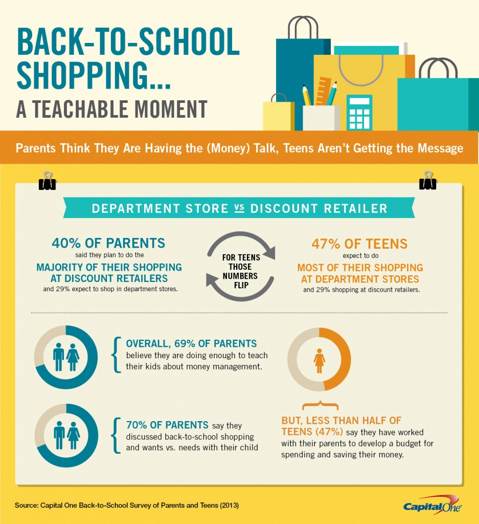 backtoschool_infographic