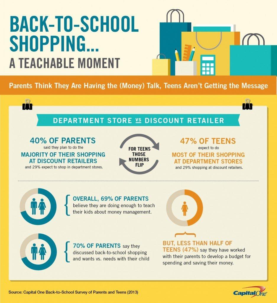 backtoschool_infographic