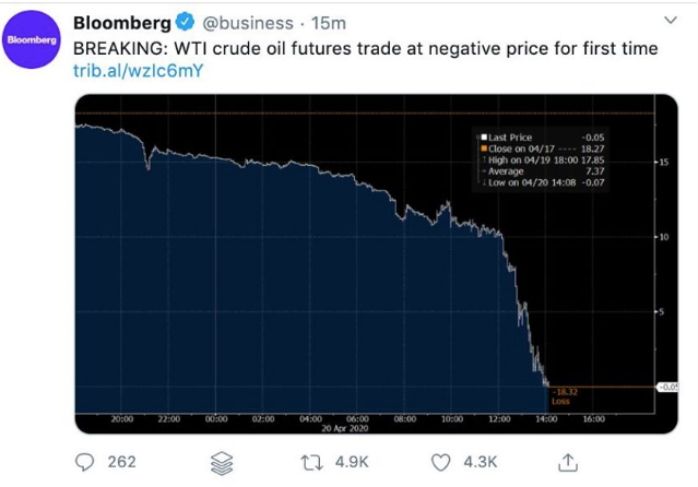 oil market crashes